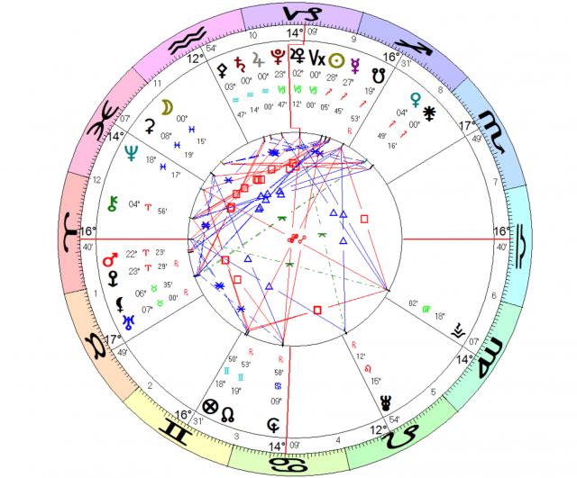 Jüpiter Kova Burcunda 1